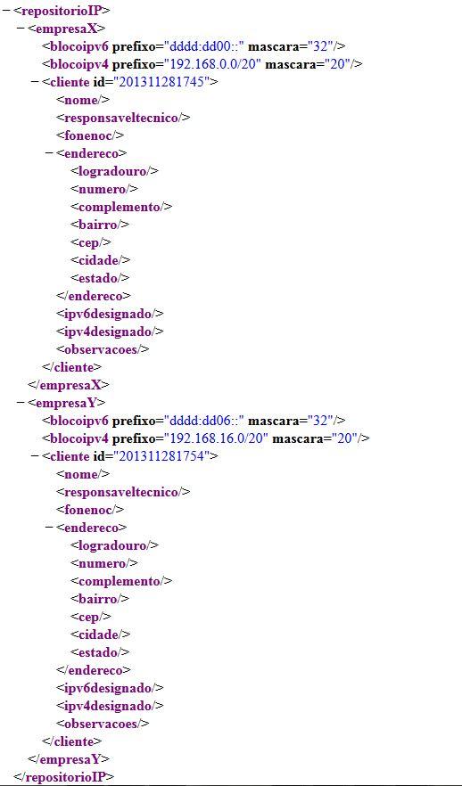 XML-RepositorioPedroPaulo